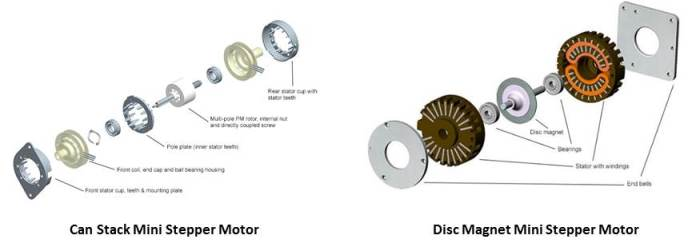 Can Stack and Disc Magnet Motors